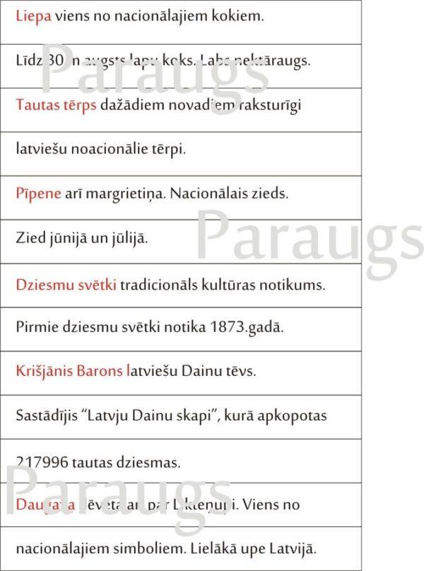 Definīciju grāmatiņa LATVIJA