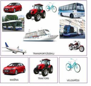 Vārdu krājuma papildināšana -transports