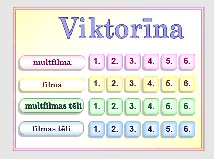 """Viktorīna """"Filmas un multfilmas"""""""