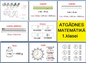 ATGĀDNES (UZSKATES MATERIĀLI) matemātikā 1.KLASEI