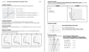 PD matemātikā 7.klasei par lineāru funkciju