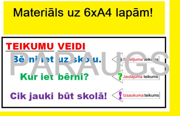 PLAKĀTS-TEIKUMU VEIDI 1., 2. kl.