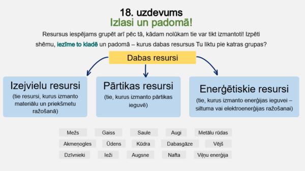 Dabas resursu veidi (5. – 6. kl.)