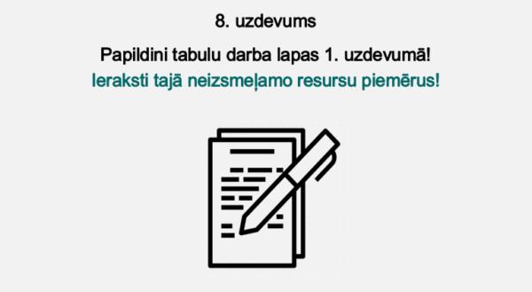 Dabas resursu pieejamība un izmantošana (5. – 6. kl.)