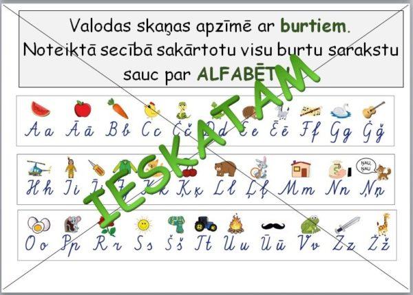 Uzskates materiāls, atgādnes latviešu valodā 1.-3.klasei.