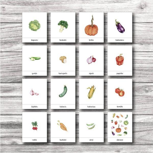 Dārzeņu kartītes