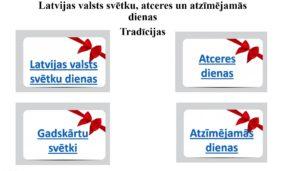 Svētki, atceres dienas un atzīmējamās dienas Latvijā