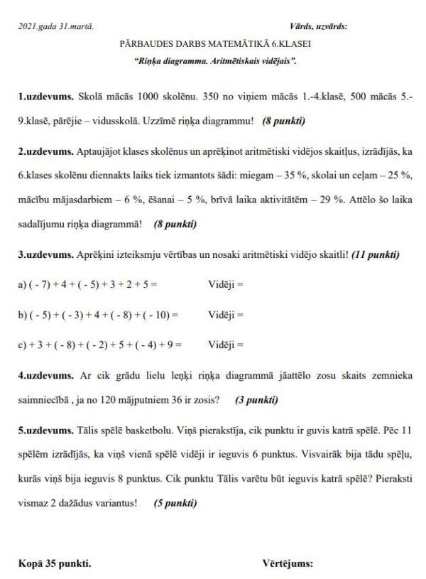 Pārbaudes darbs matemātikā 6.klasei – Riņķa diagramma.