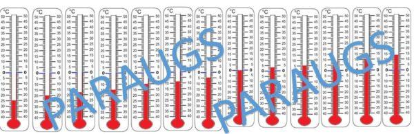 2.1.2. Gaisa temperatūra. Pētījums (4.-5.st) 2.klase