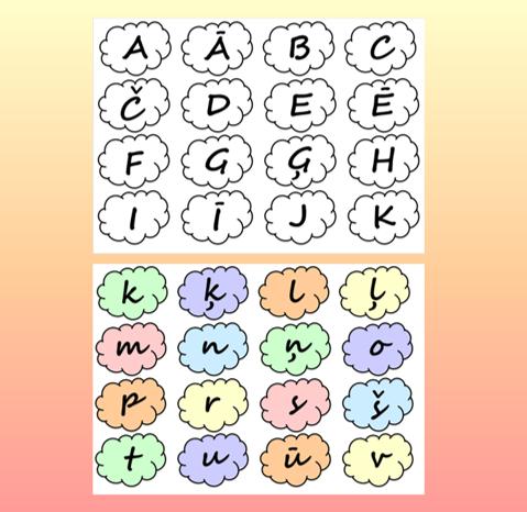 Mākoņu alfabēts – rakstītie burti