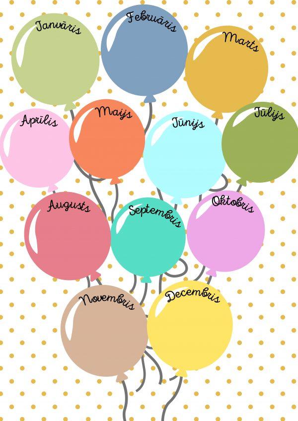 Dzimšanas dienu kalendārs (baloni)