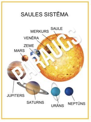 Saules sistēma