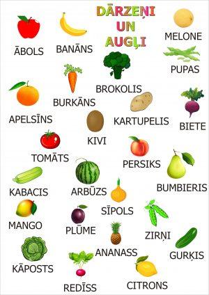Dārzeņi un augļi